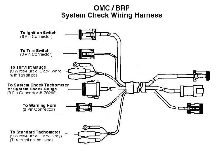 Omc System Check Gauges Wiring Harness - Wiring Diagram Verified on