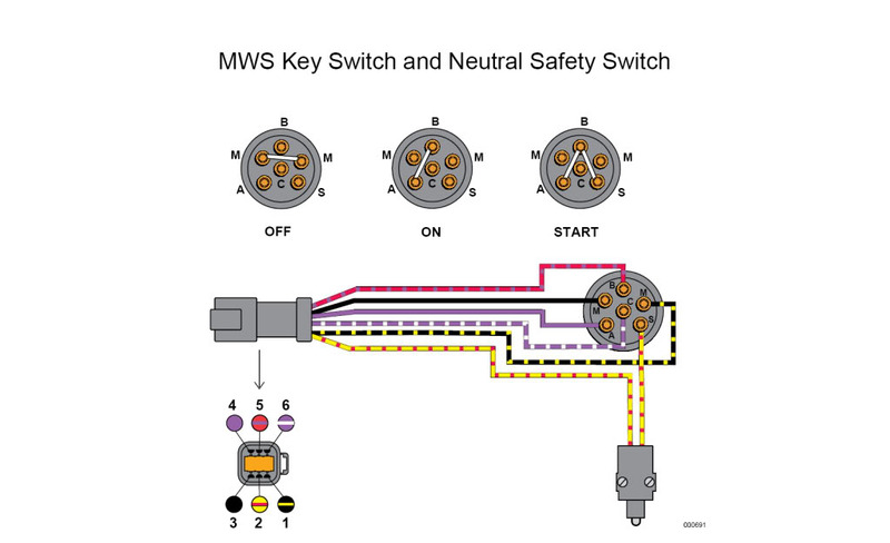 keyswitchwiring wiring diagram for boat switches the wiring diagram readingrat net omc wiring harness diagram at gsmx.co
