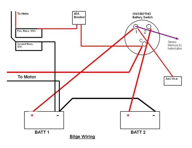 ProlineBilgeWiring 1 carolina skiff wiring diagram stratos wiring diagram \u2022 free wiring 2004 princecraft speedometer wiring diagram at nearapp.co