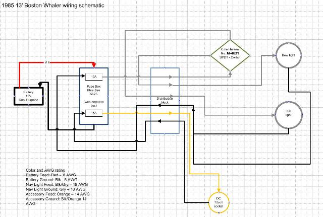 [GJFJ_338]  Whaler Central - Boston Whaler Boat Information and Photos - Discussion  Forum: 1985 13' SS wiring project | Boston Whaler Boat Wiring Diagram |  | Whaler Central